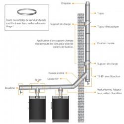 Tubage cheminée inox simple paroi - tubage cheminée fumisterie