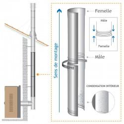 Tubage cheminée inox simple paroi - Tuyau 50 cm