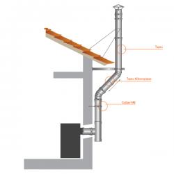 Tubage cheminée inox simple paroi - Tuyau télescopique 25/40 cm