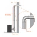 Conduit Inox double paroi isolé - Coude 30º
